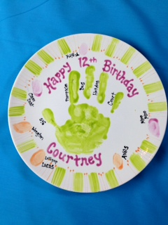bday-plate